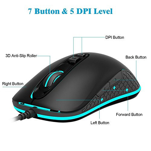 How to Change Mouse DPI? – Gaming CPUs